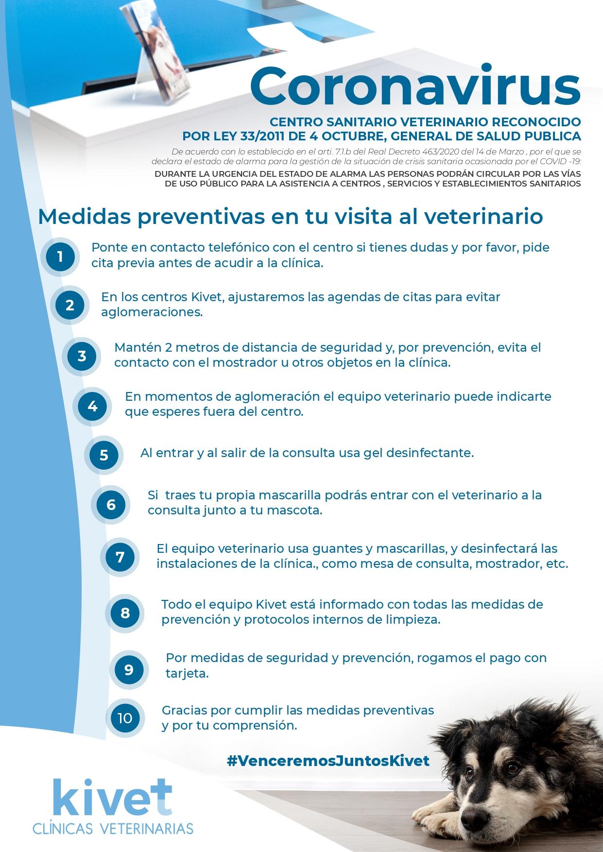 Medidas de prevención coronavirus